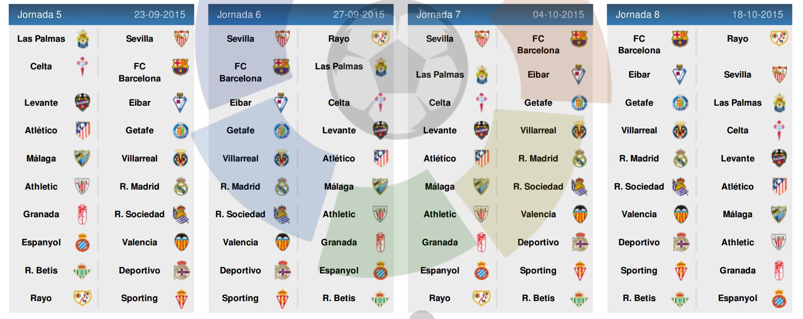 Jadwal Liga Spanyol 2015-2016